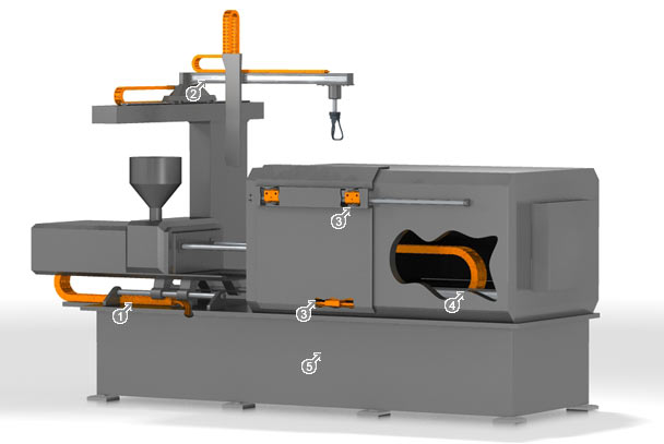 for plastic injection molding machines