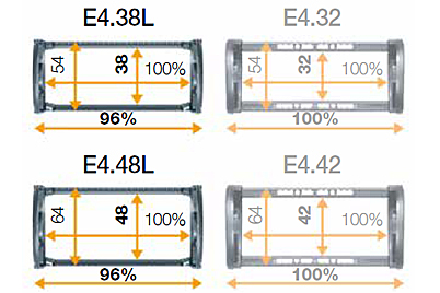 Comparison of different e-chain® models